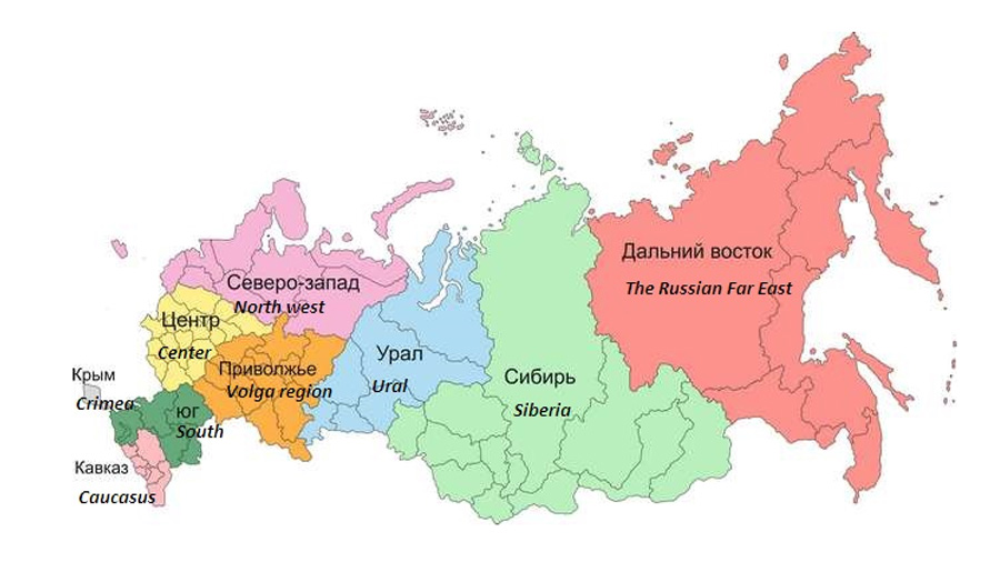 32% Of All FDI Into Russia Now Heads To Its Far East ...